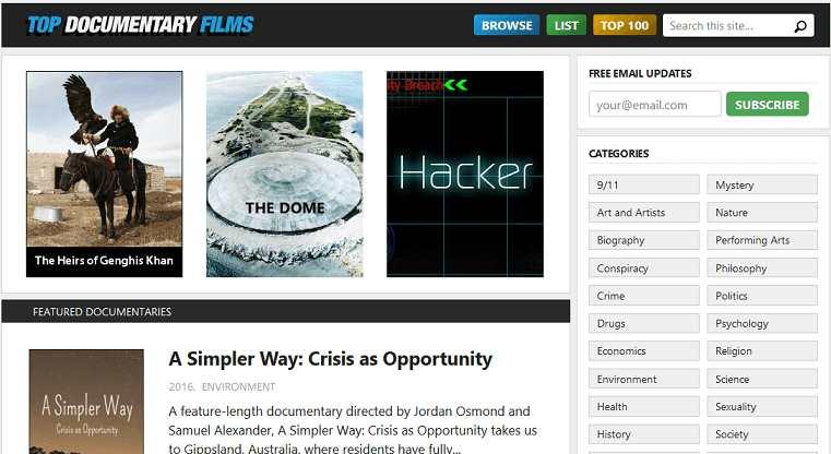 Top Documentary films website