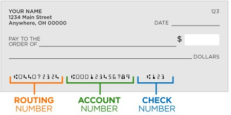 Wells Fargo Routing Number on check